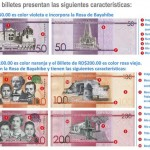 Banco Central presenta nueva familia de Billetes dominicanos