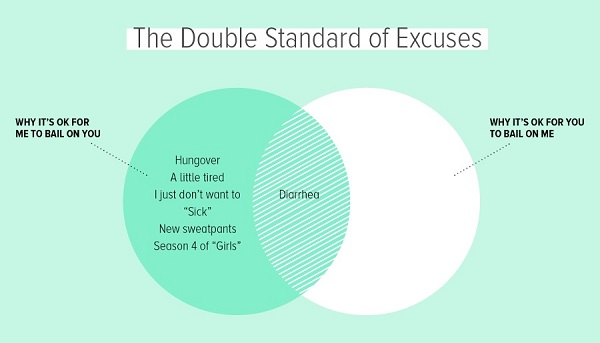 the double standard of excuses